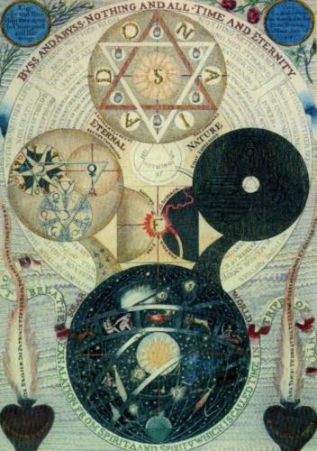 louis-claude de saint-martin,cathares,catharisme,dualisme,être,non-être,néant,ontologie,ontologie négative,jean-marc vivenza,franc-maçonnerie,initiation,ésotérisme,martinisme,martinès de pasqually,illuminisme,pasqually,théosophie,tradition,vivenza,histoire,spiritualité,jacob boehme,karl von eckartshausen,eckartshausen,origène,fénelon,christianisme transcendant,christianisme transcendantal,doctrine de la réintégration,réintégration,religion,mystique,maître eckhart,philosophe inconnu,union avec dieu,kirchberger,origène,martin de barcos,angelus silesius,denys l'aréopagite,hegel,origénisme,émanation,deux principes,non-dualisme,plotin,pèlerin chérubinique,mysterium magnum